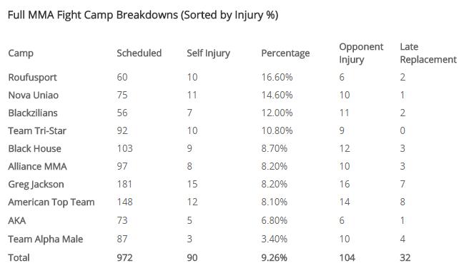 injury-rates
